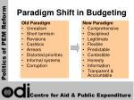 paradigm shift in budgeting1