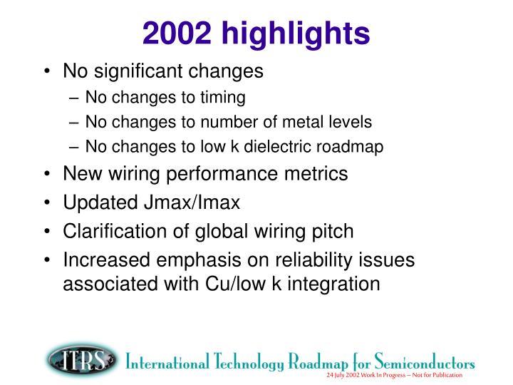 2002 highlights