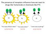 the presence of receptors influence how we react to drugs like tumoricide or chemicals like ptc1