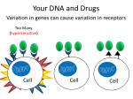 your dna and drugs4