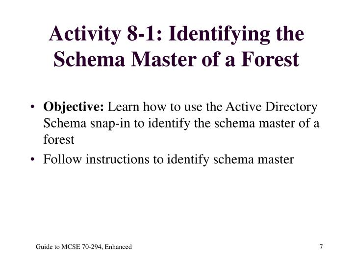 Activity 8-1: Identifying the Schema Master of a Forest