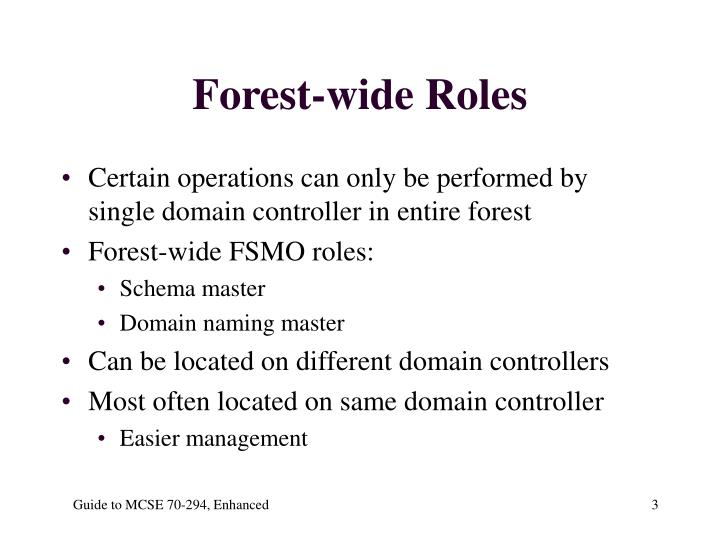 Forest wide roles