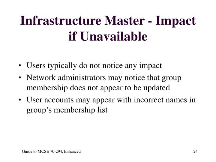 Infrastructure Master - Impact if Unavailable