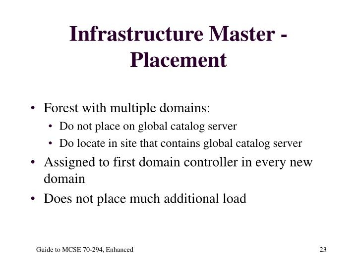 Infrastructure Master - Placement