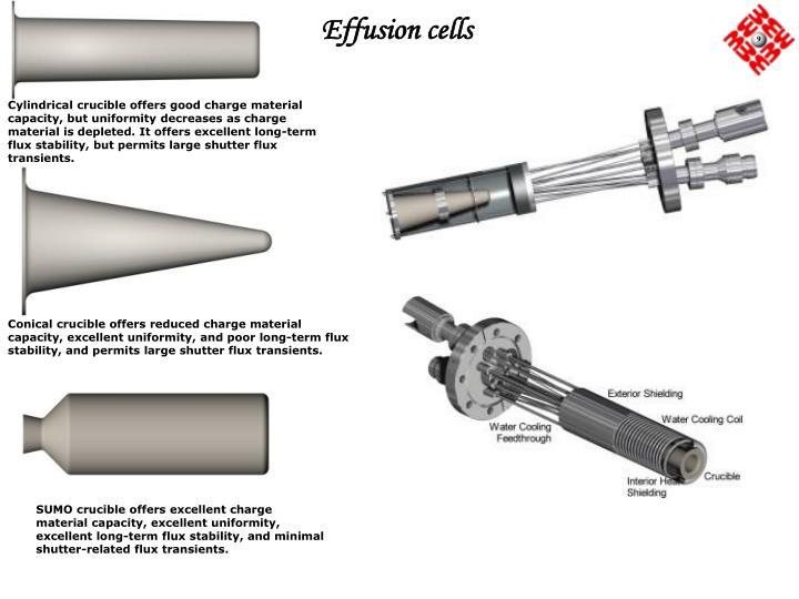 Effusion cells