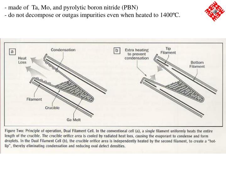 - made of  Ta, Mo, and pyrolytic boron nitride (PBN)
