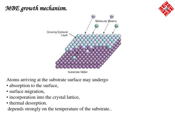 MBE growth mechanism.