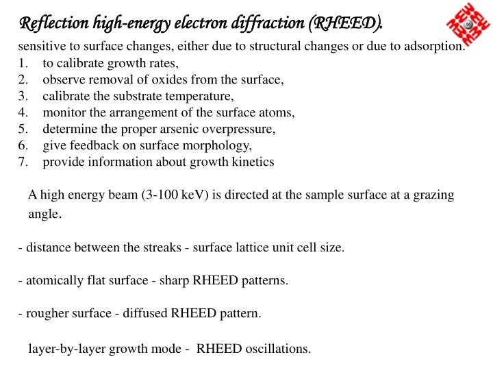Reflection high-energy electron diffraction (RHEED).