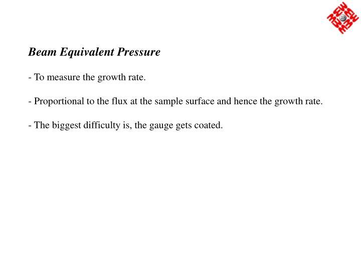 Beam Equivalent Pressure
