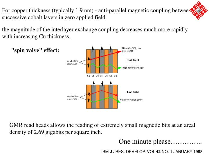 For copper thickness (typically 1.9 nm) - anti-parallel magnetic coupling between successive cobalt layers in zero applied field.