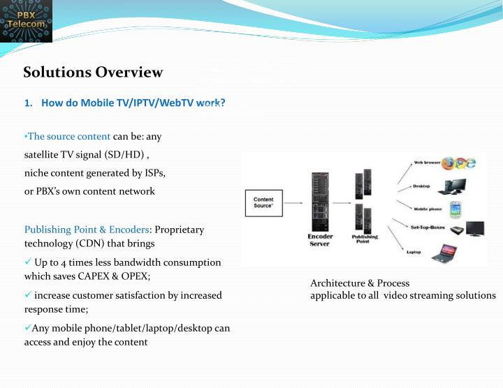 Solutions Overview