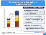 the biomarkers market a growing market