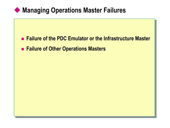 Managing Operations Master Failures