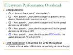 filesystem performance overhead