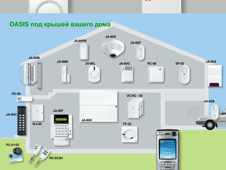 So much more than a wireless alarm system