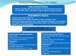 manejo exacerbacion asma1