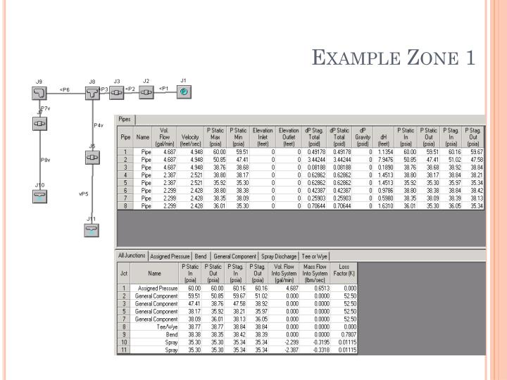 Example Zone 1