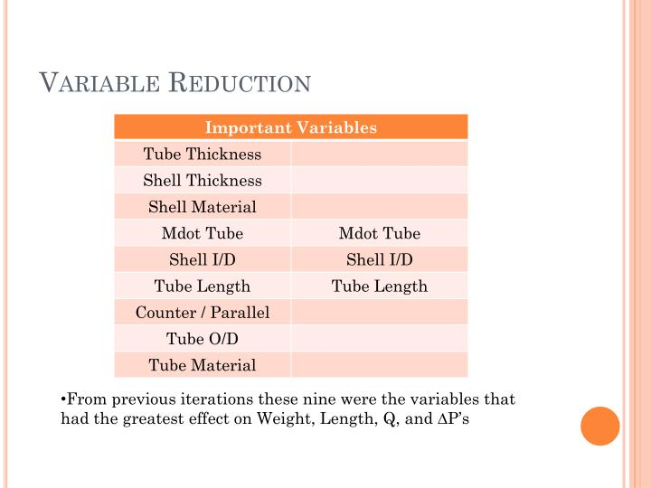 Variable Reduction