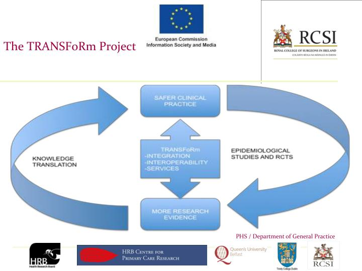 The TRANSFoRm Project