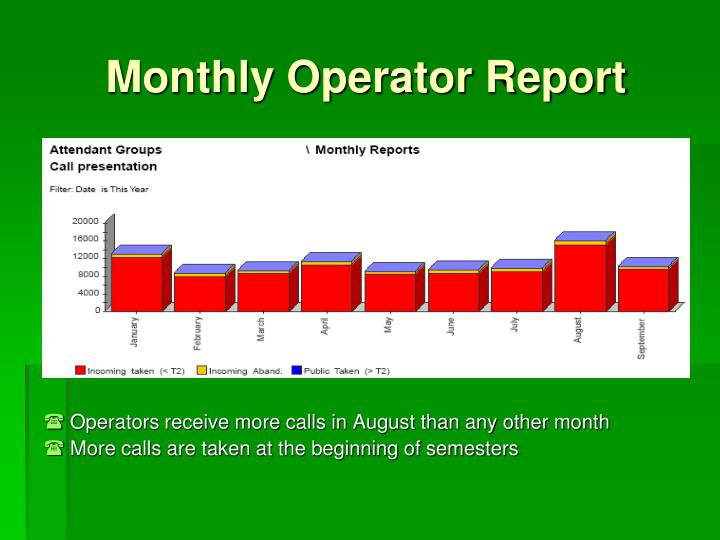 Monthly Operator Report
