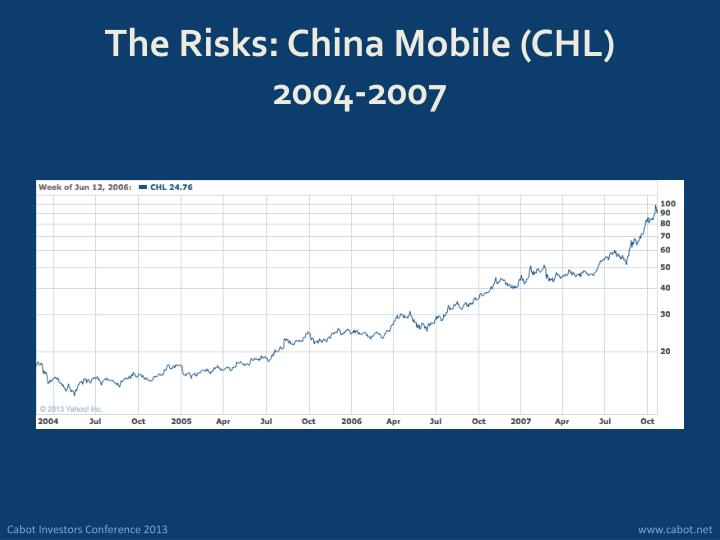 The Risks: China Mobile (CHL)