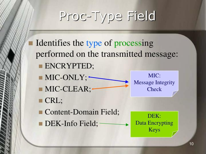 Proc-Type Field