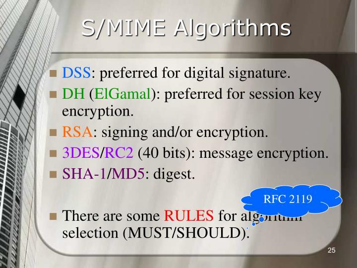 S/MIME Algorithms