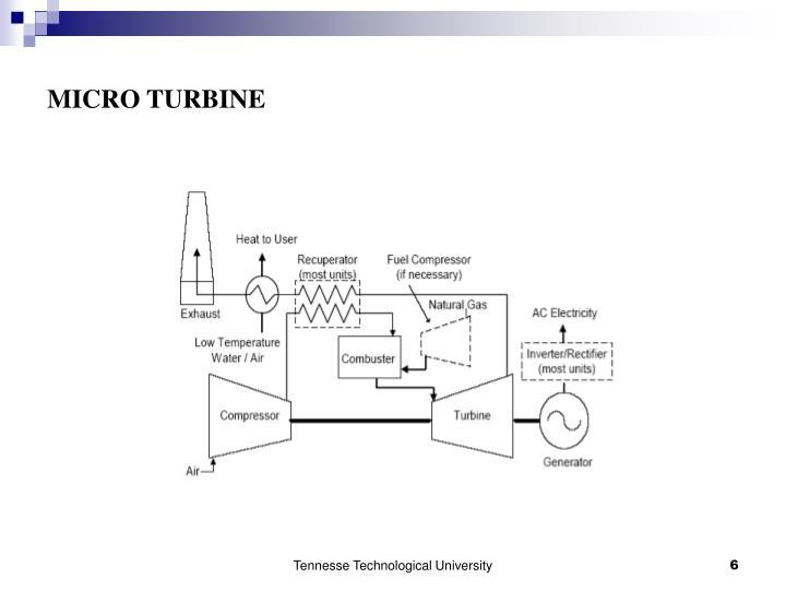 MICRO TURBINE