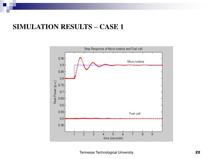 SIMULATION RESULTS – CASE 1