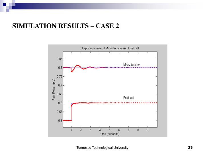 SIMULATION RESULTS – CASE 2