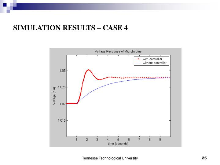 SIMULATION RESULTS – CASE 4
