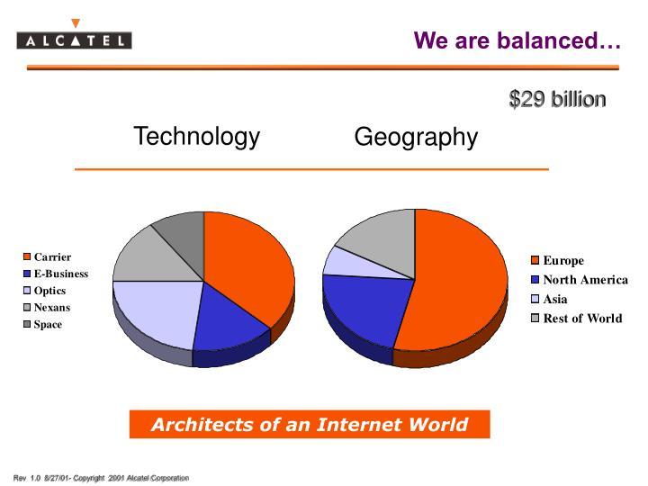 We are balanced…