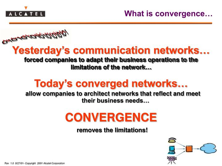 What is convergence…