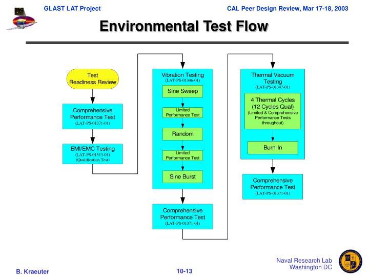 Environmental Test Flow