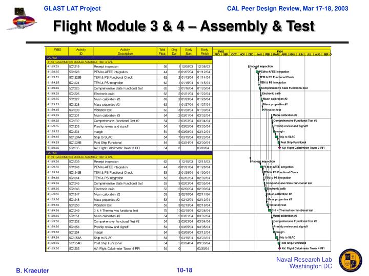 Flight Module 3 & 4 – Assembly & Test