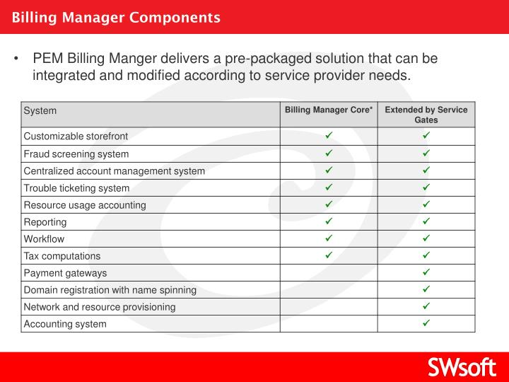 Billing Manager Components