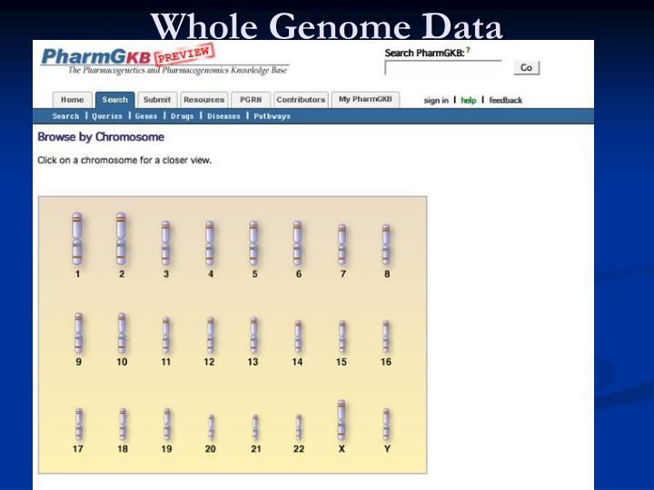 Whole Genome Data