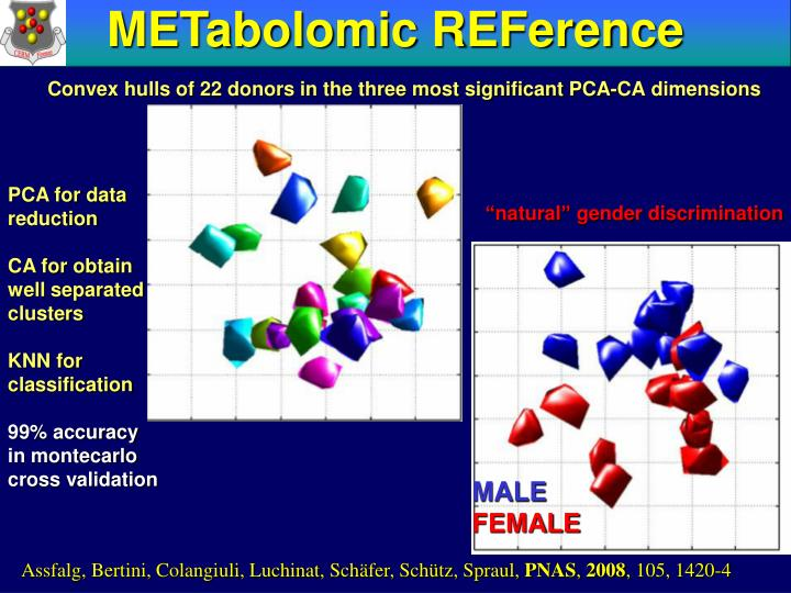 METabolomic REFerence