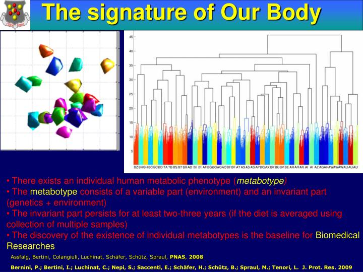 The signature of Our Body