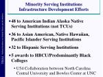 minority serving institutions infrastructure development efforts