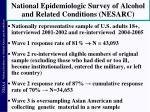 national epidemiologic survey of alcohol and related conditions nesarc