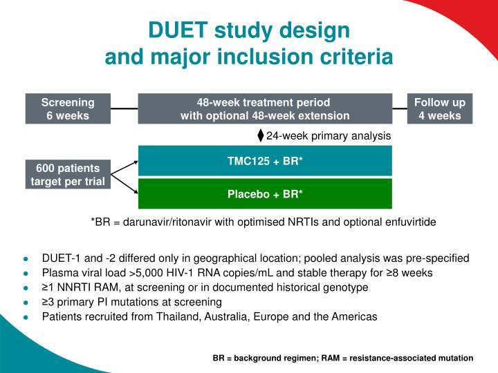 Duet study design and major inclusion criteria
