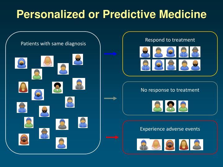 Personalized or Predictive Medicine