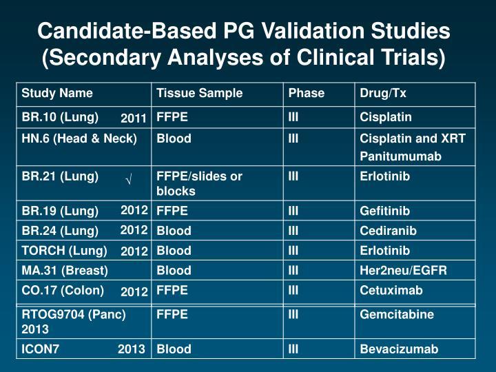 Candidate-Based PG Validation Studies