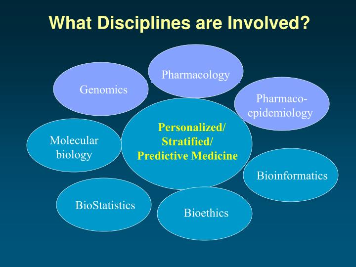 What Disciplines are Involved?