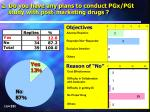 2 do you have any plans to conduct pgx pgt study with post marketing drugs