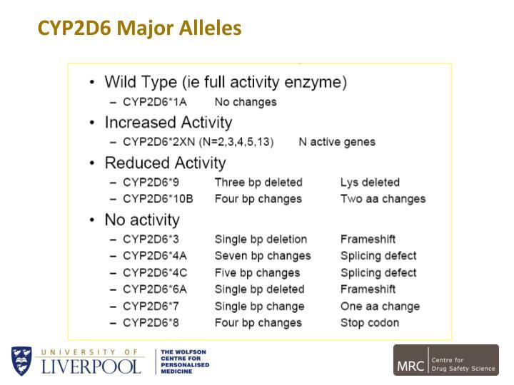 CYP2D6 Major Alleles