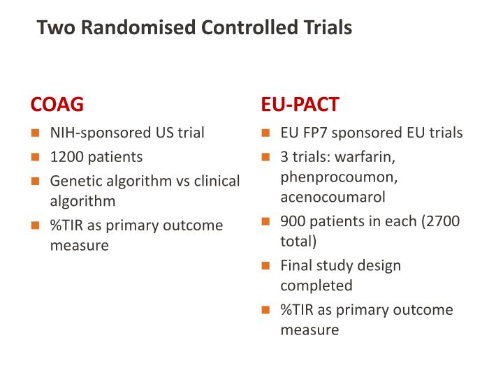Two Randomised Controlled Trials