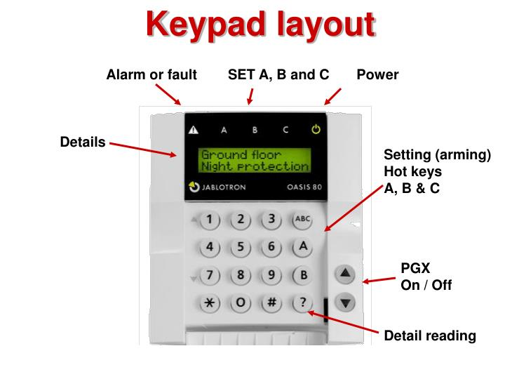 Keypad layout