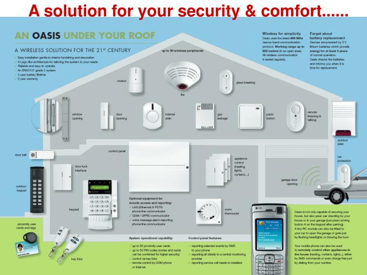 A solution for your security & comfort